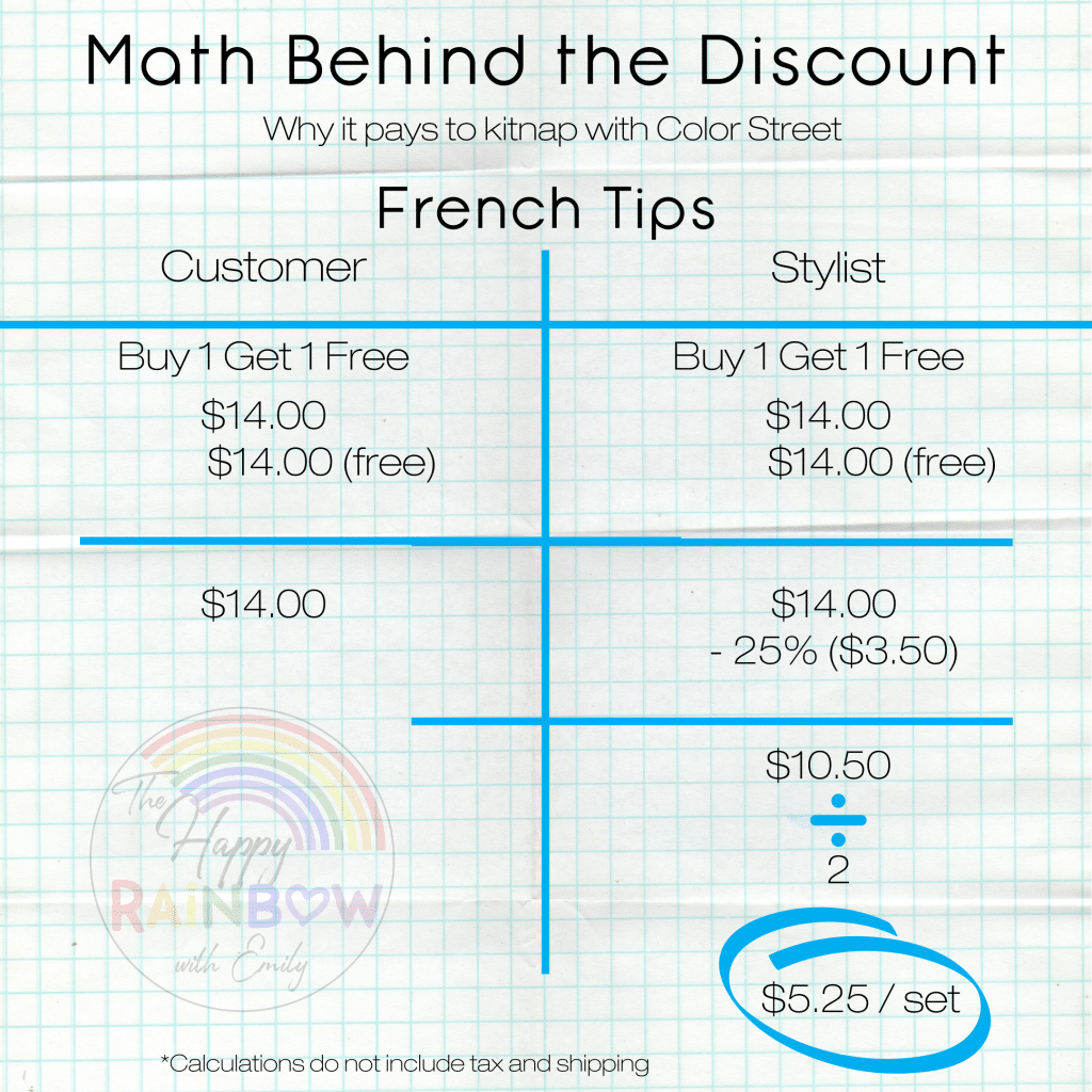 Math behind the Color Street personal discount for french tip nail polish