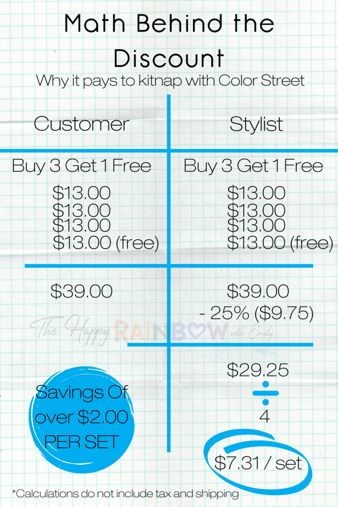 Graphic showing the math behind the Color Street personal discount