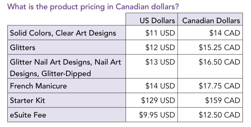 Color Street Canada Launch prices