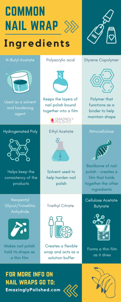 Photo depicting common ingredients - what are nail wraps made of.